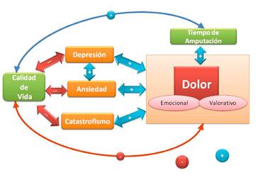 Ochmethods Debe usar Ibuprofeno dolor muscular para convertirse en irresistible a las perspectivas