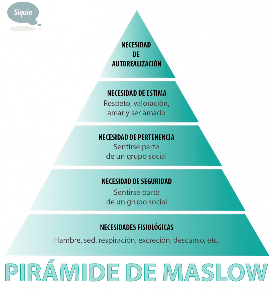 PiramideMaslow-01