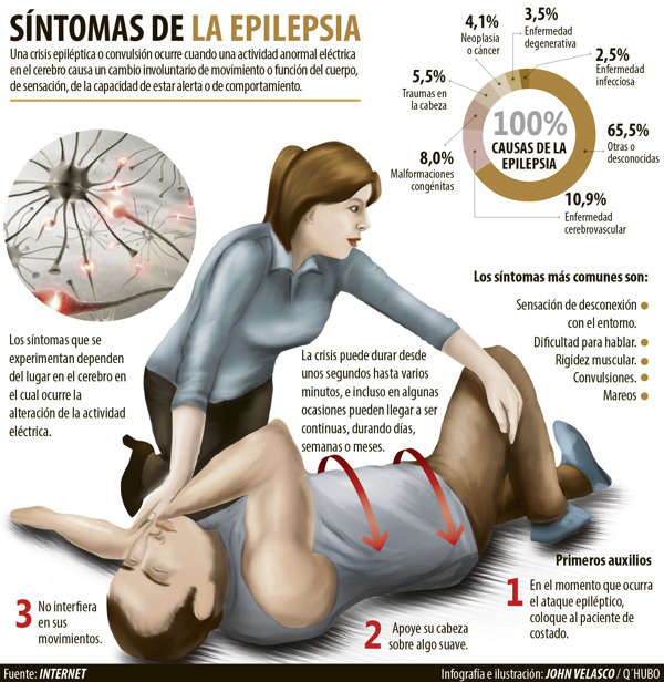 psicologo barcelona epilepsia