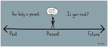 mindfulness mente en el presente
