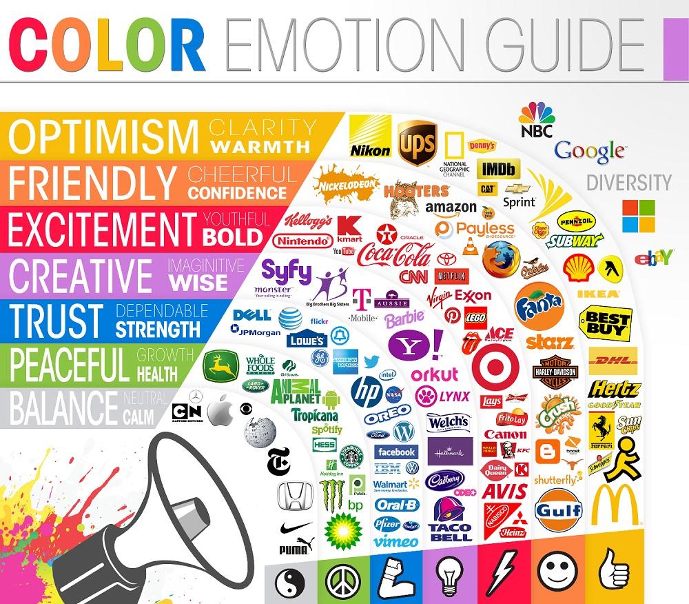 Psicología del color aplicado al marketing | Siquia - Psicólogos online