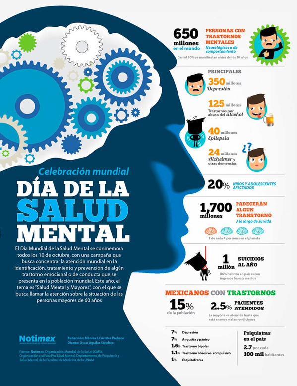 salud-mental infografia